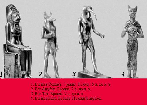 Египта династии древнего египта