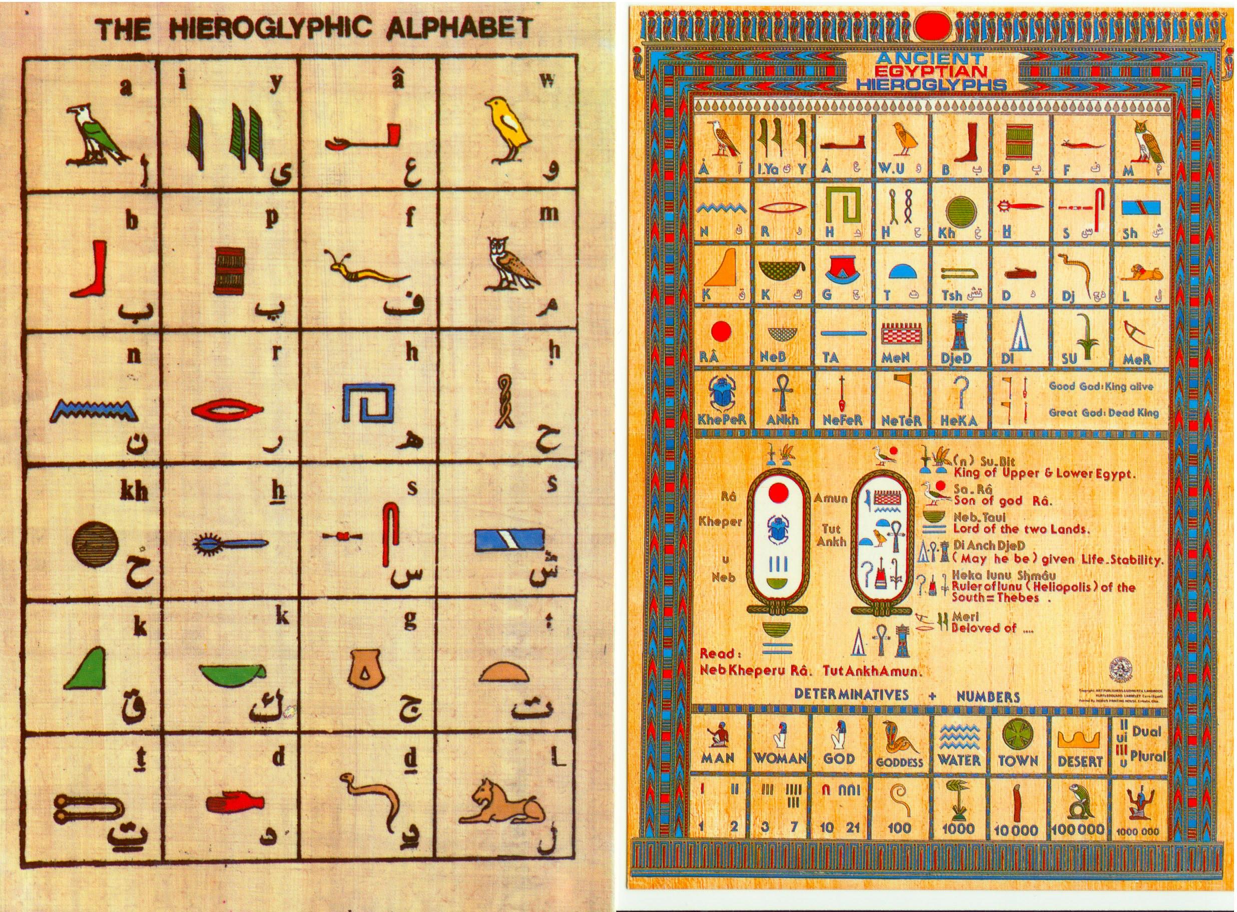 Древнеегипетский Язык Учебник